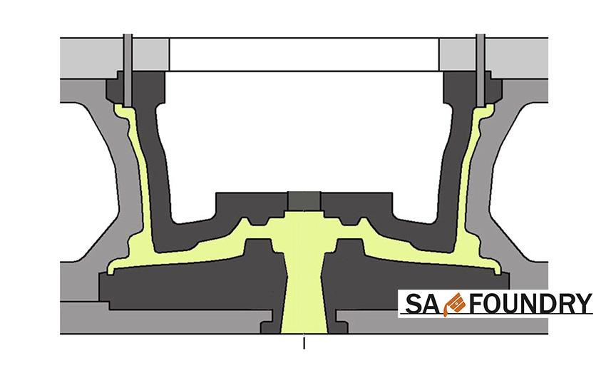 Принципиальная схема заливки алюминиевого диска методом литья под низким давлением